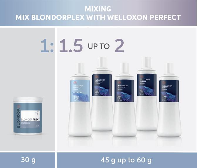 mix Blondorplex with Welloxon Perfect